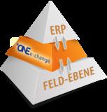 ONEexchange - Die sichere Brücke zwischen Planung und Produktion