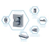 roll-ex® System: Modularer Aufbau für individuelle Lösungen