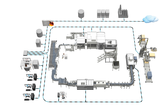 linea 3d industry40