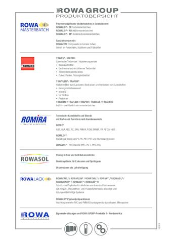 ROWA GROUP Produktübersicht