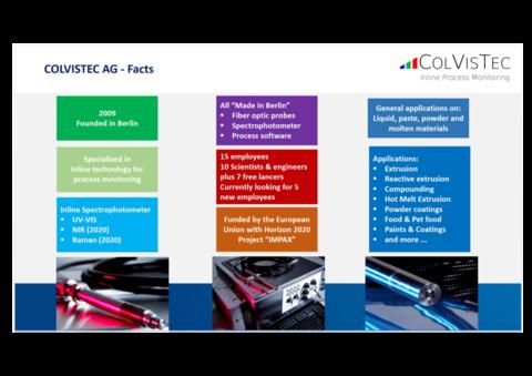 ColVisTec AG - Facts