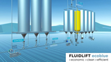 coperion fluidlift conveyor system