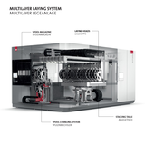 Fill multilayer Legeanlage Laying System
