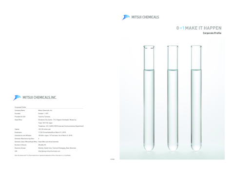 Mitsui Chemicals company profile