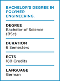 BSc. Sustainable Plastics Engineering