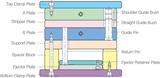 Side Gate System