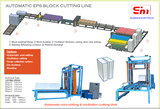 Automatic block cutting machines
